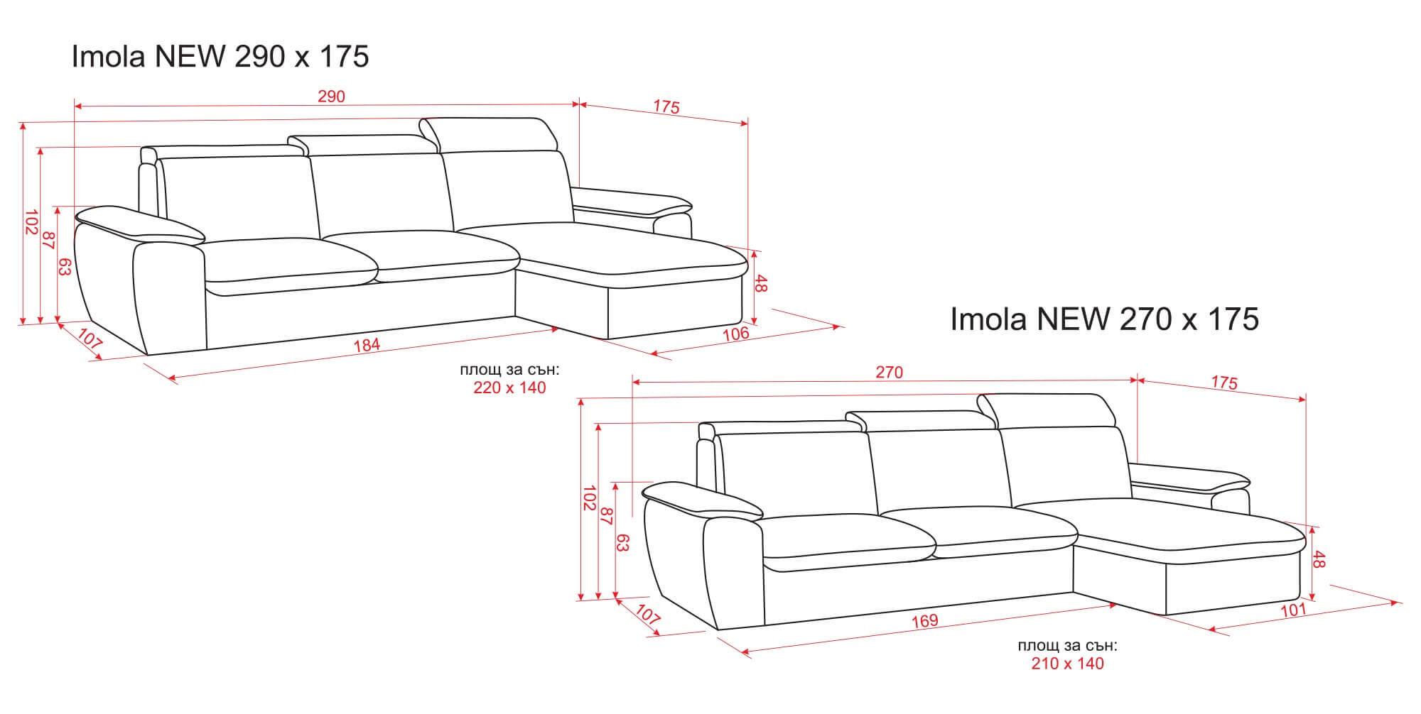 Схеми с размери Имола